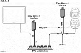 Easy-connect-NMEA2000-volvo-penta-dbmoteurs 2